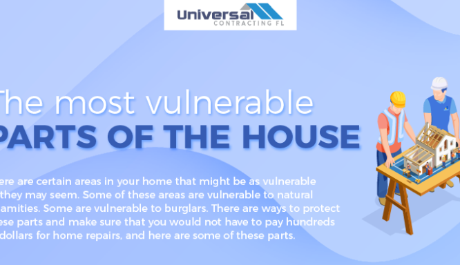 Vulnerable Parts of the House Infographic.jpg